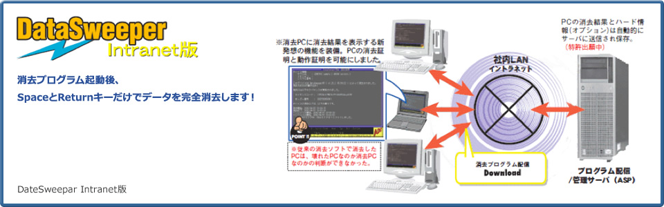 DataSweeper Intranet版